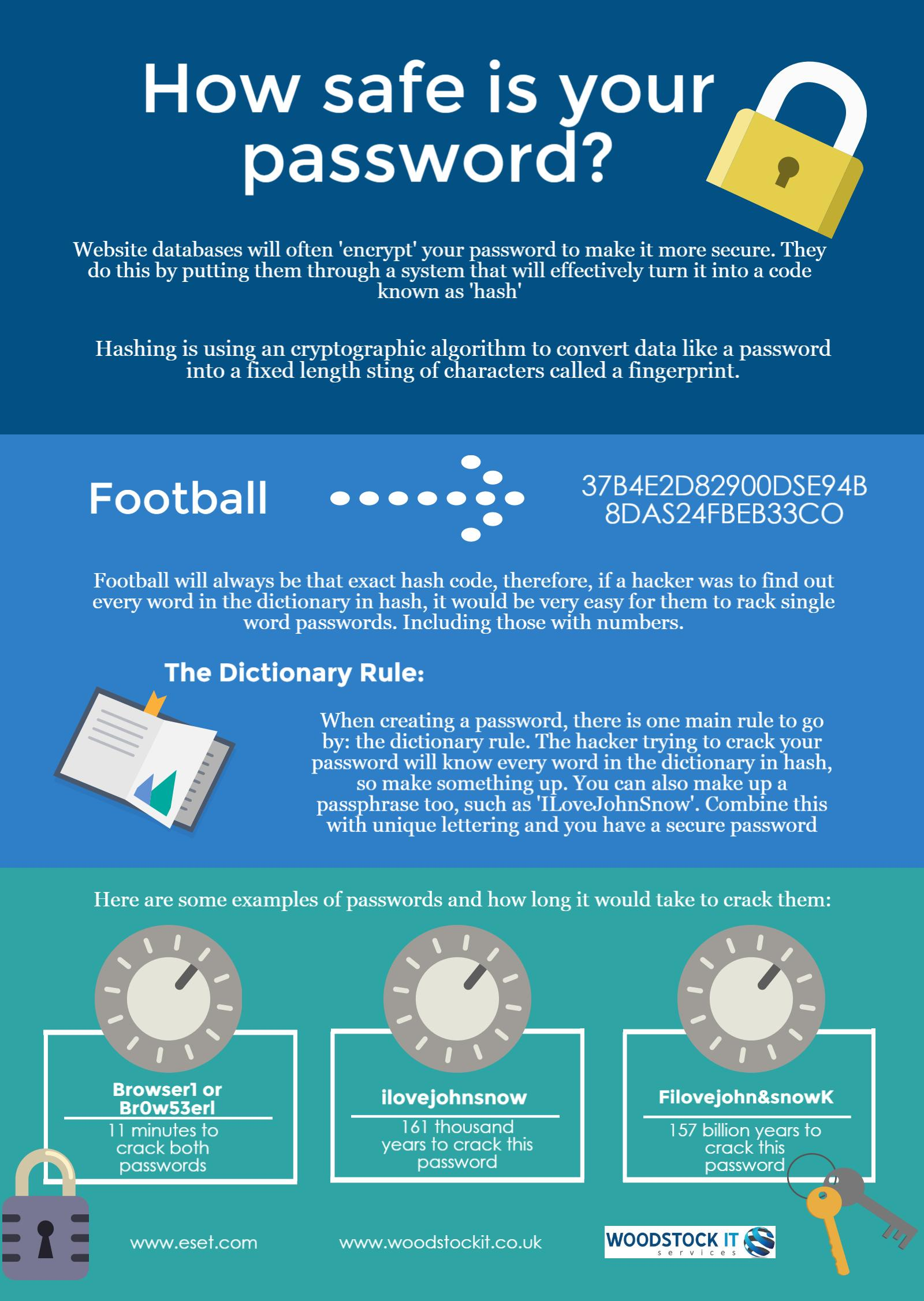 how safe is your password infographic